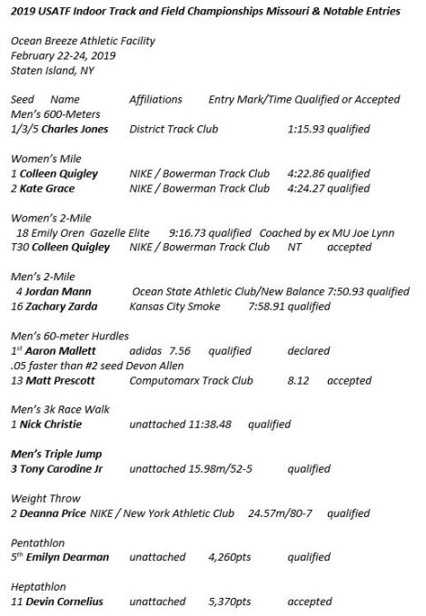 2019 USATF Indoor Champs MO & Adopted Entries
