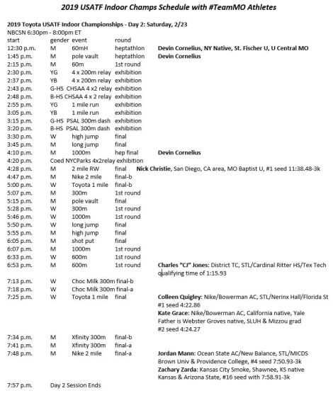 2019 USATF Indoors Day 2 Schedule w MO Athletes Screen Cap